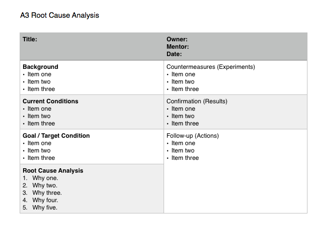 A3 Root Cause Analysis Template